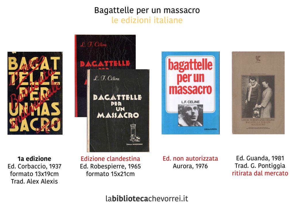 Tutte le edizioni di Bagattelle per un massacro di Céline. Dall'edizione Corbaccio a quella Guanda.